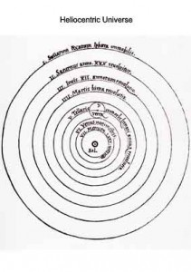 Heliocentric-Universe